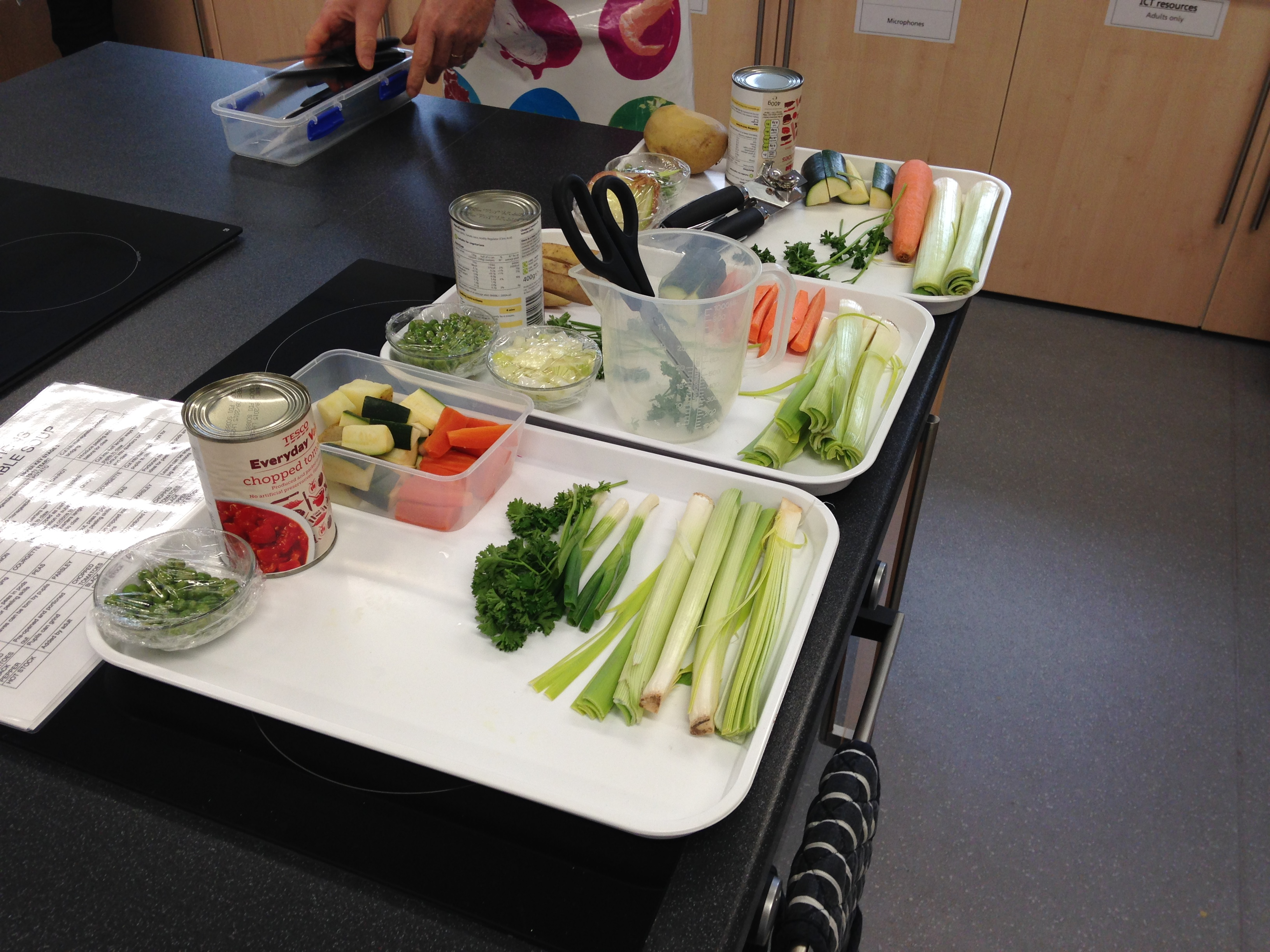 Food in Schools Resources